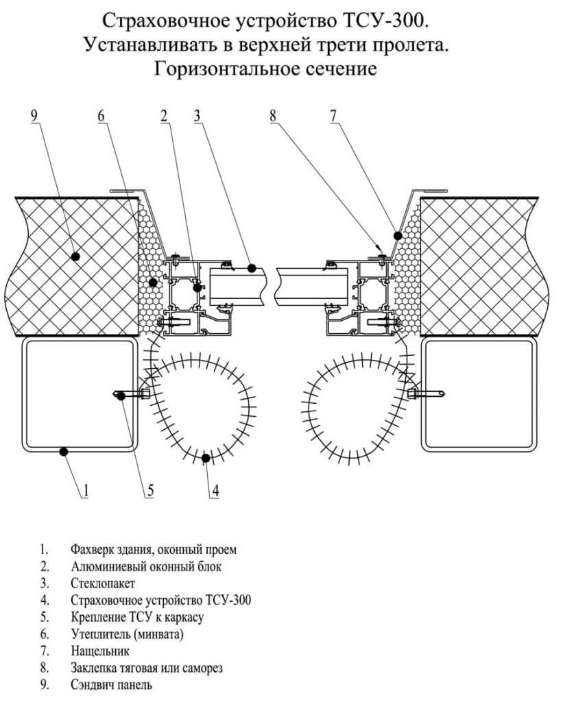 ТСУ - тросово-страховочное устройство